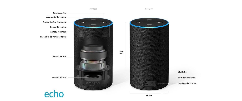 Caractéristiques Amazon Echo